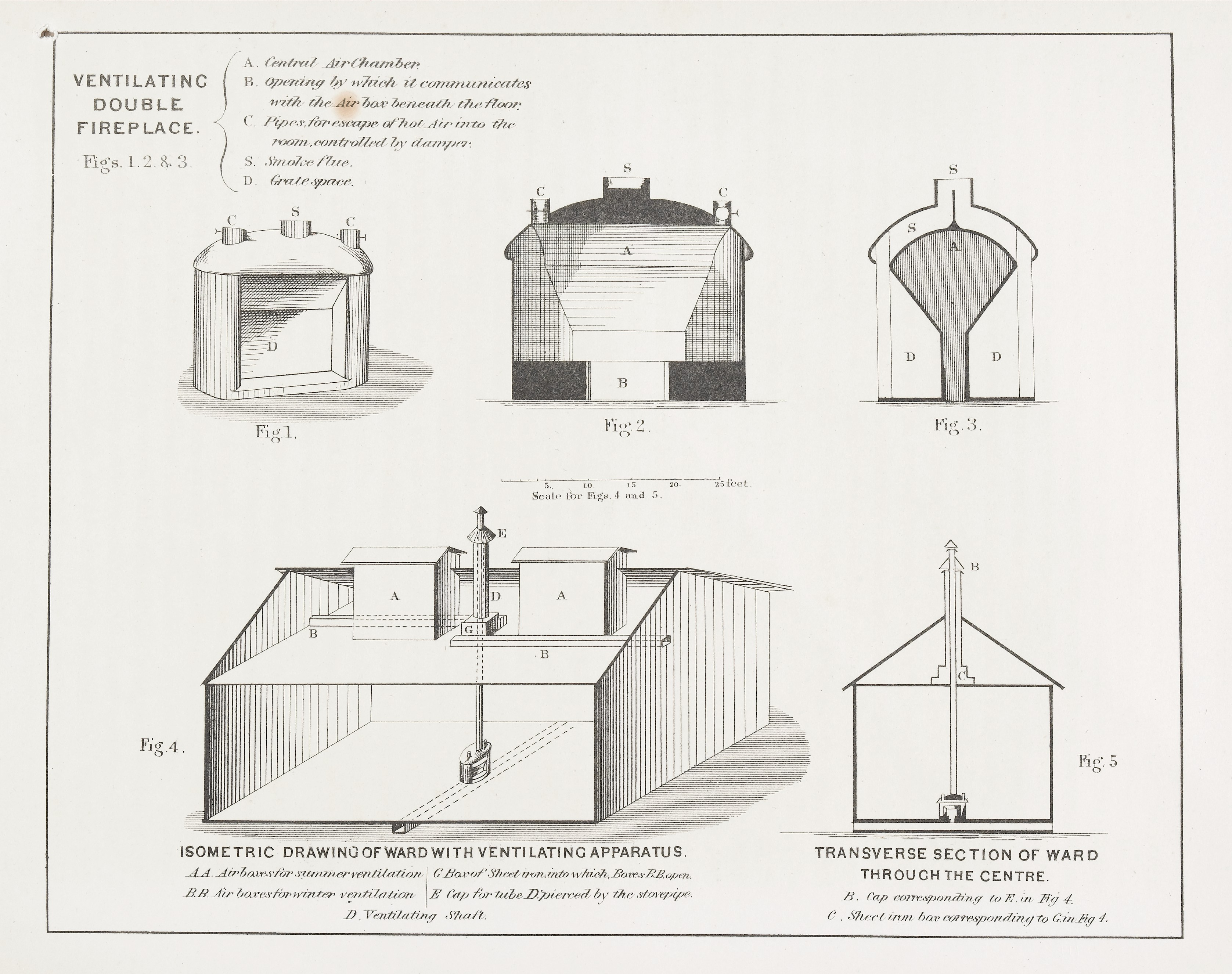 types of architecture - Isometric Easy Sketches of ward with ventilating apparatus